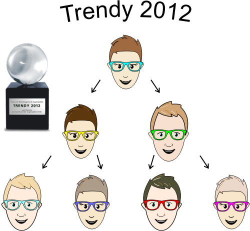 "Bild ""News:Trendy2012.png"""